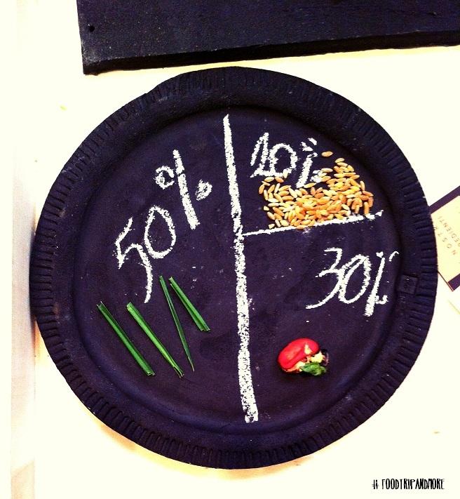 la giusta alimentazione Alce Nero | Foodtrip and More